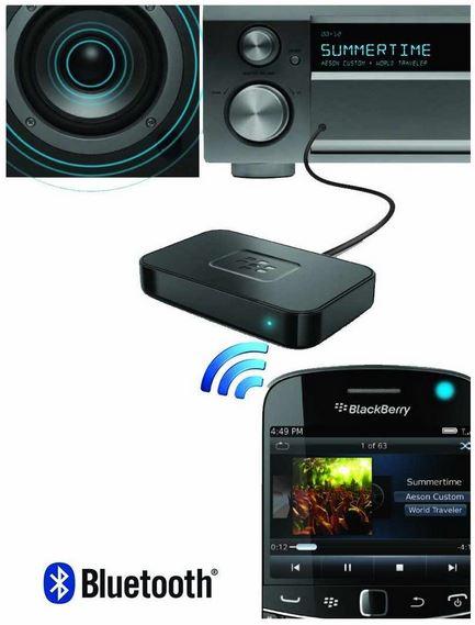 Blackberry, NFC Stereo Gateway Bluetooth Musikempfänger, nur 39,99€