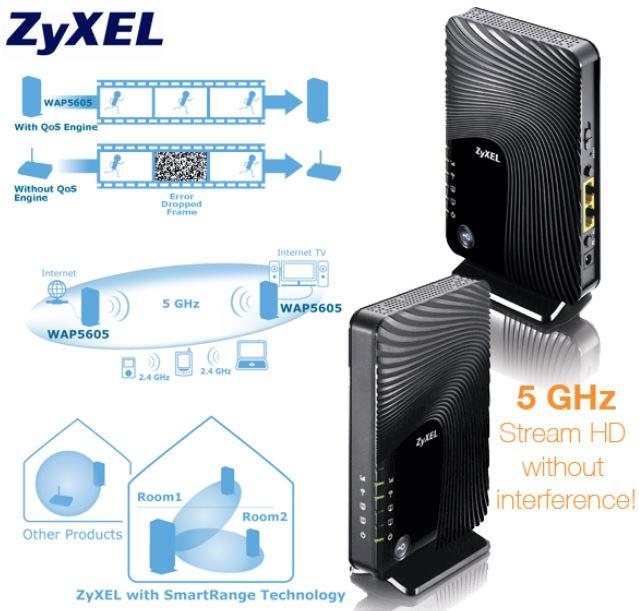 Duopack ZyXEL WAP5605, 5GHz Wireless N Media Streaming Boxen für 55,90€