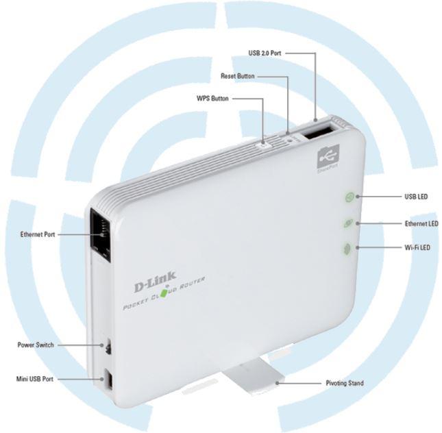 D Link Pocket Cloud Router DIR506L für 35,90€