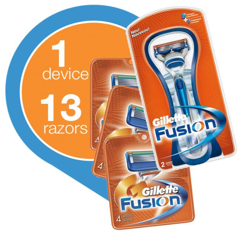 Gillette Fusion Rasierer mit 14 Ersatz Klingen für 40,90€