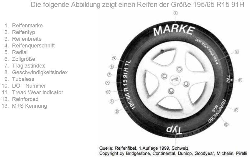 GOODYEAR UltraGrip 8 195/65 R15 91T   Winter Reifen je 49,99€