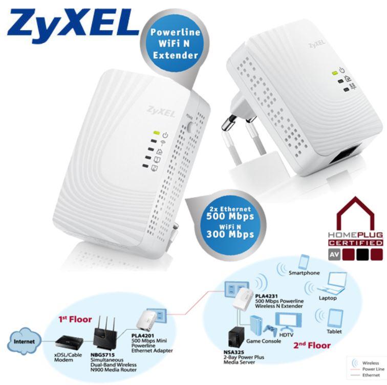ZyXEL Powerline Wireless Extender Kombi Pack für 55,90€