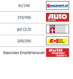 Nokian WR D3 Winterreifen 205/55 R16 91H für je 69,99€