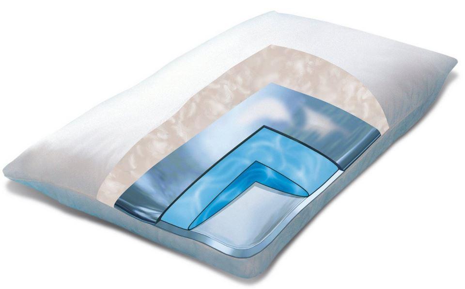Mediflow 5001   Doppelpack Wasser Kopfkissen für 54,59€ im großen Amazon Bettwaren WSV: Bis  50% Rabatt auf ausgewählte Artikel