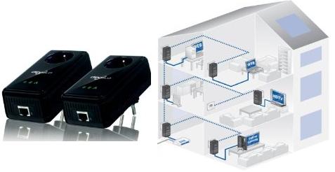 I Net aus Steckdose! Devolo dLAN 200Mbits AVplus SE II 3er Ser nur 129€ (Vergleichspreis 142€)