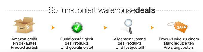 [UPDATE! Die ersten Angebote] 10% Rabatt auf Amazon WarehouseDeals (bis 31.12.2011!)