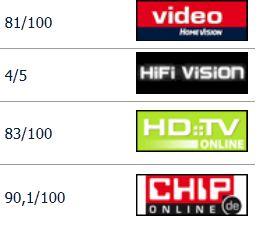 [Amazon] TV Deal des Tages: 46″er Sony Bravia 117 cm, 3D TV, Motionflow XR 400Hz, DVB T2/C2/S2, Internet TV inkl. Versand nur 888€