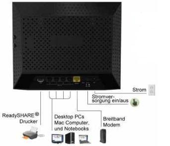 Netgear R6300 WLAN Dual Band Gigabit Router für 99€