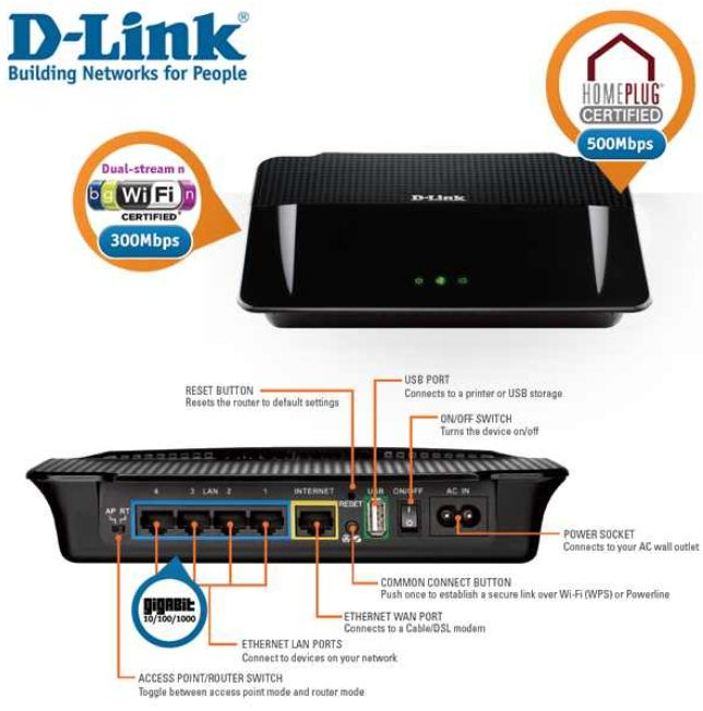[iBOOD] Gigabit Router: D Link Wireless N Powerline inkl. Versand 45,90€
